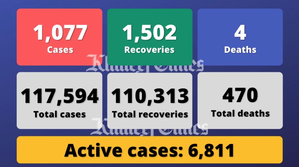 coronavirus, covid-19, UAE coronavirus cases, mohap, ministry of health and prevention