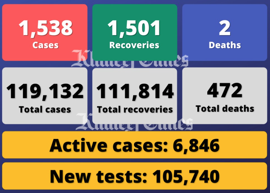 coronavirus, covid-19, UAE covid cases, health ministry, mohap, Farida Al Hosni