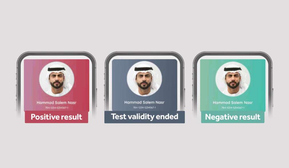 UAE's green pass explained: Al Hosn app's colour codes and what they mean -  News | Khaleej Times